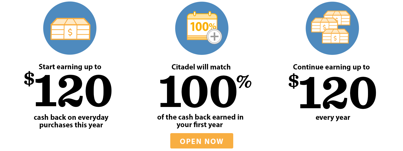 Cash Back Credit Cards Chester County, Bucks & Montgomery County
